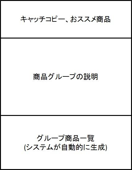 できすぎくんのグループページ1